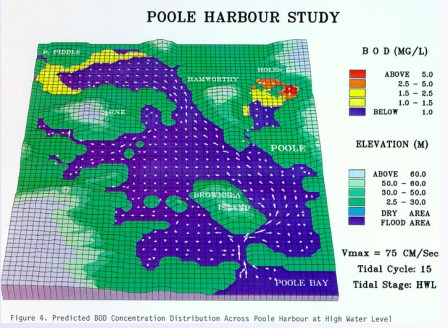Poole Harbour ink jet plot