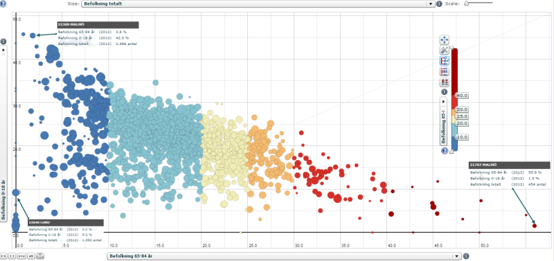 Big Data Scatter Plot