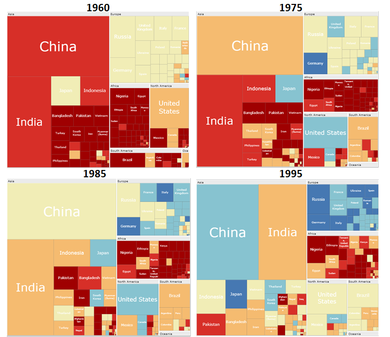 World Treemap over Time