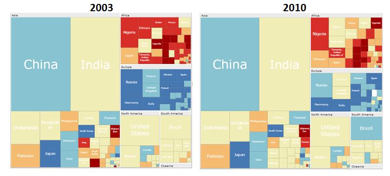 World Treemap over Time I