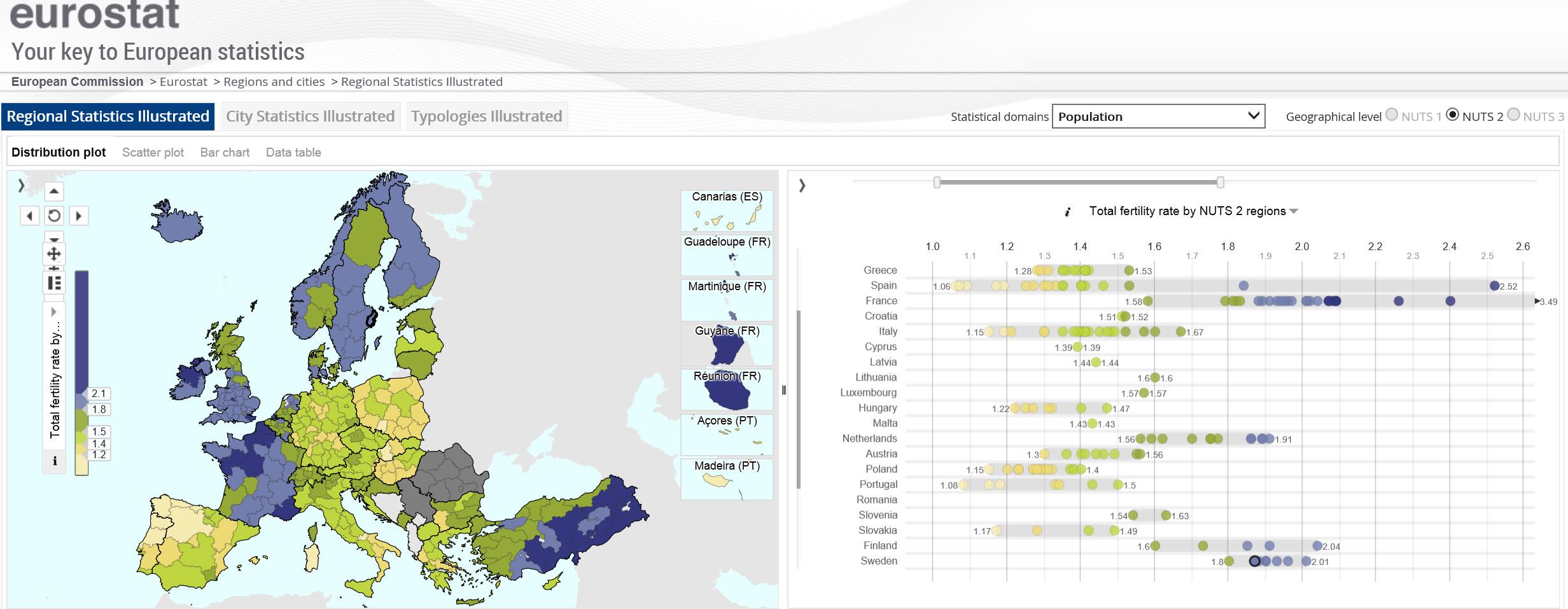 Eurostat NUTS2