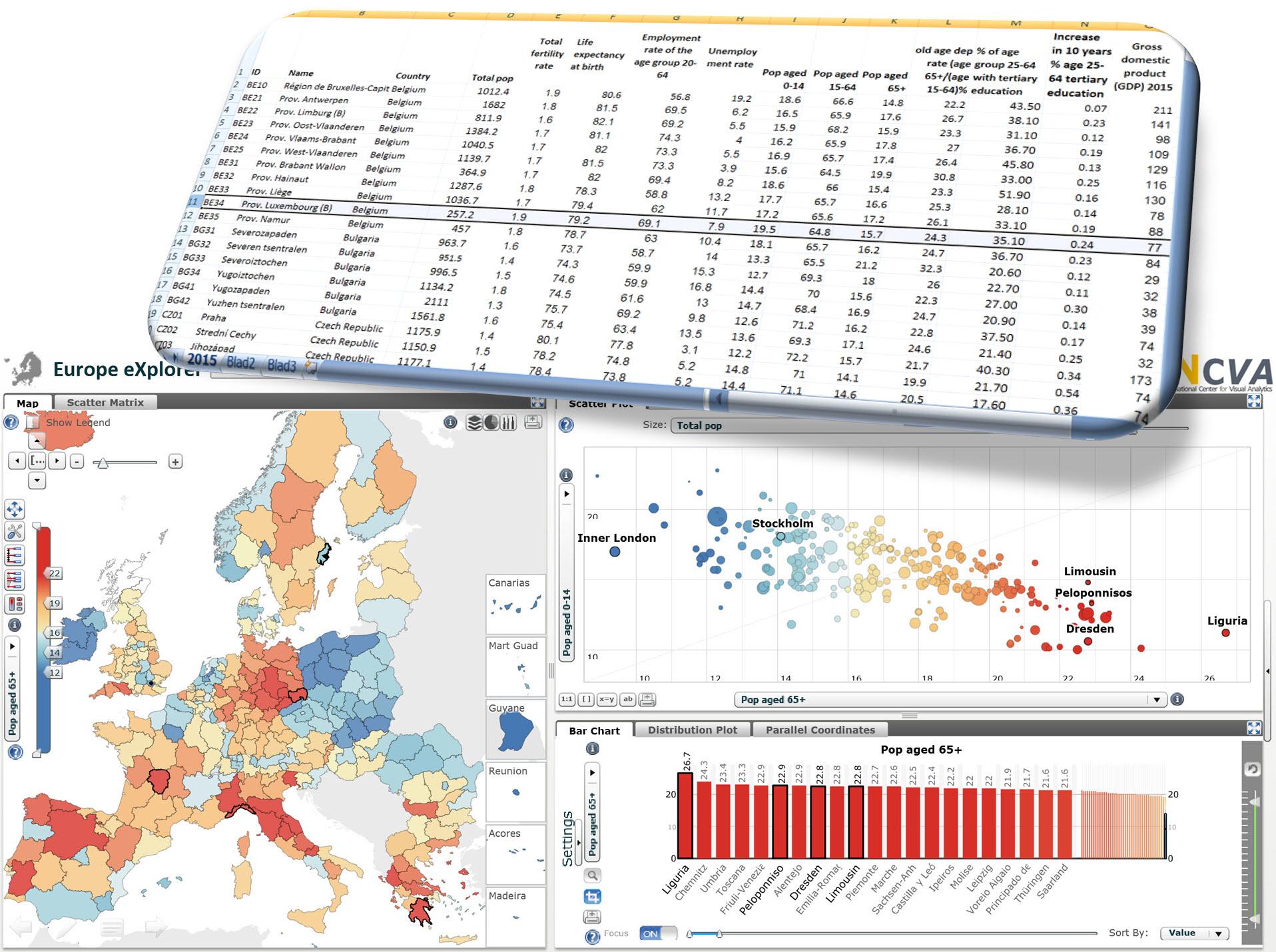 Europe eXplorer NUTS2