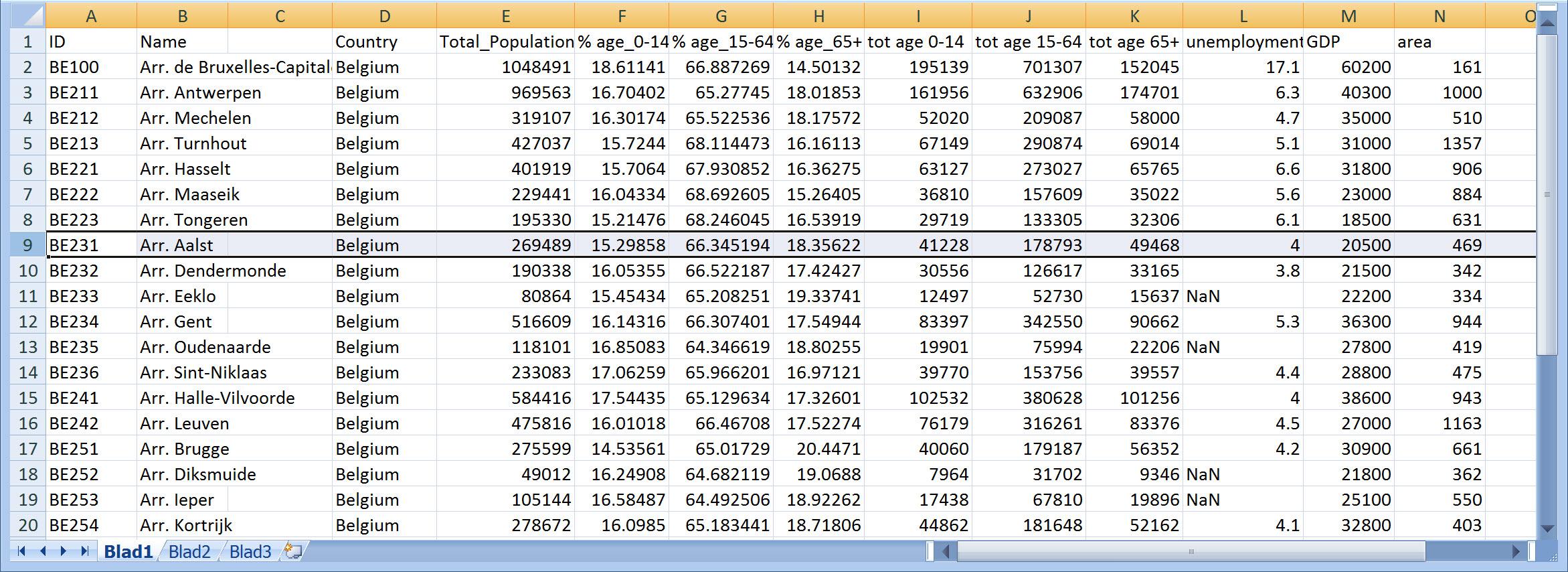 NUTS3 Excel