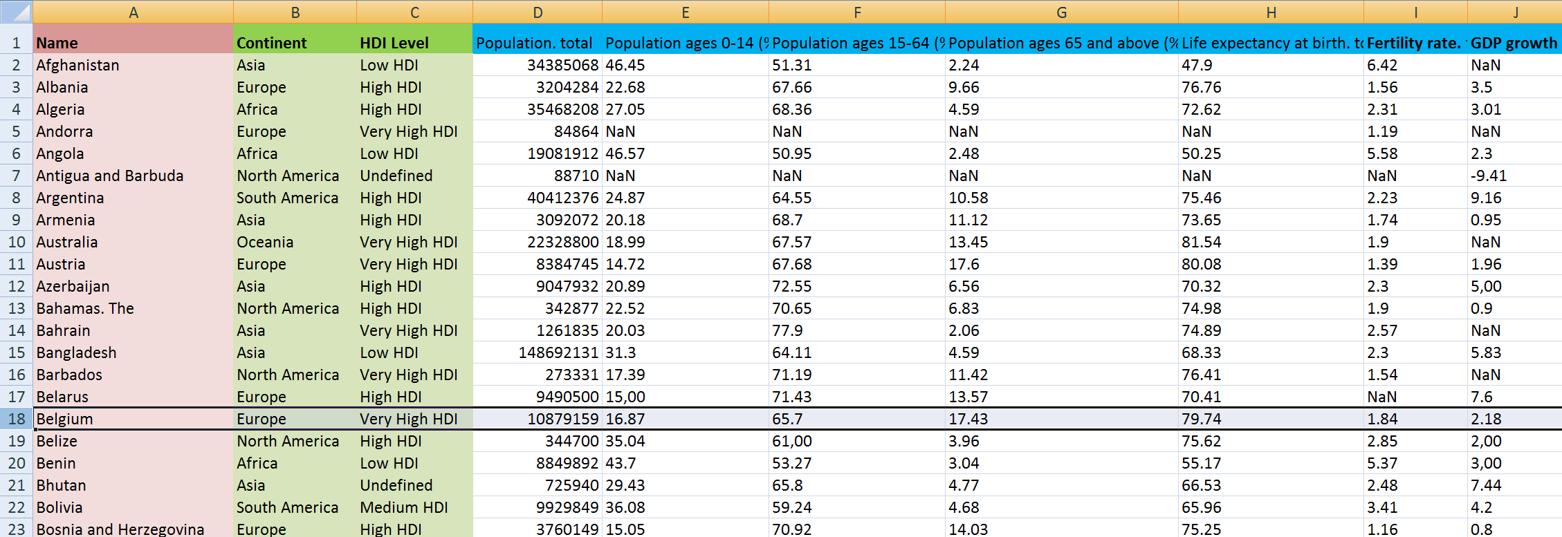 MDim Excel