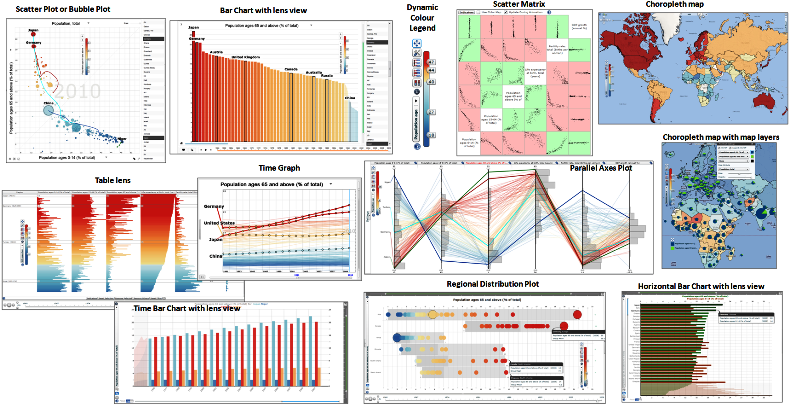 geovisual analytics methods applied in eXplorer