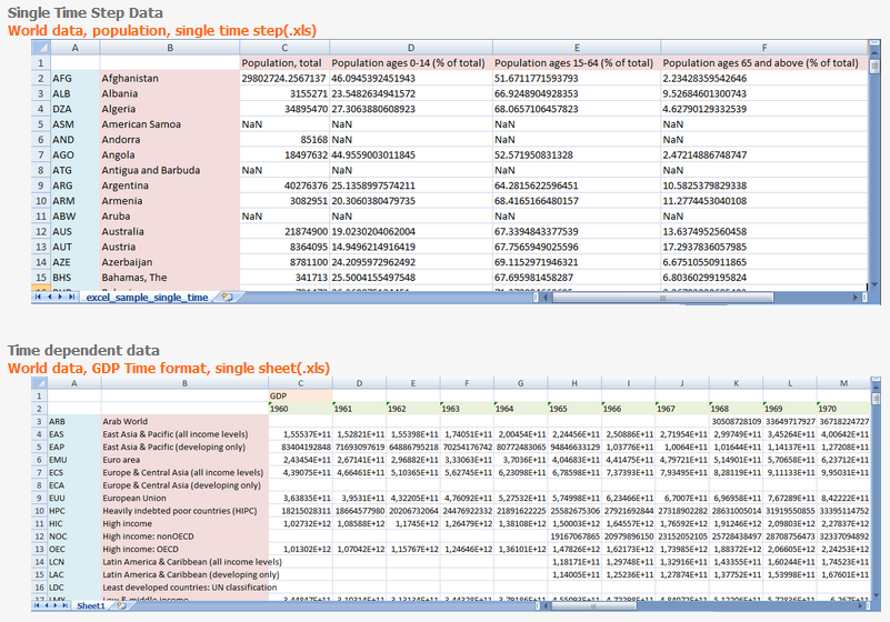 Data format Excel World