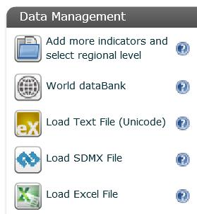 World Databank access