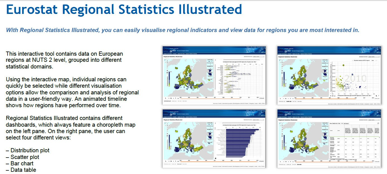 Eurostat samples