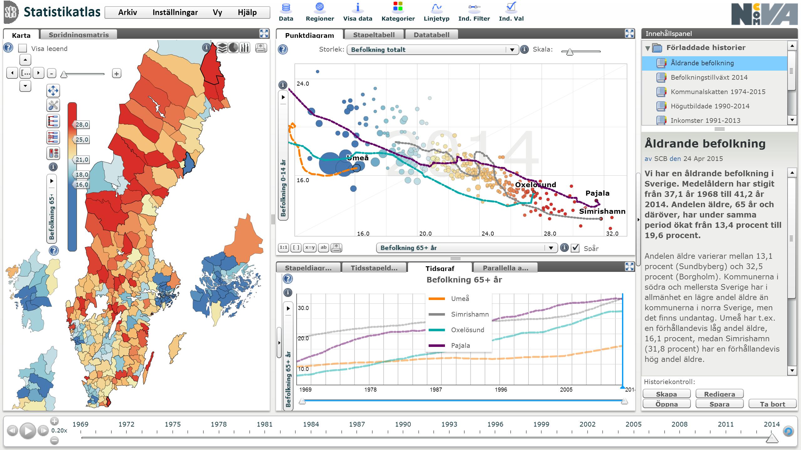 Statistics sweden scb great statistics visualization ncvanu scb ldrande befolkning ccuart Images