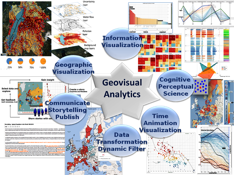 Geovisual Analytics