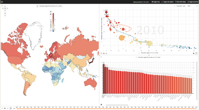 Dashboard HTML5 World Demonstrator