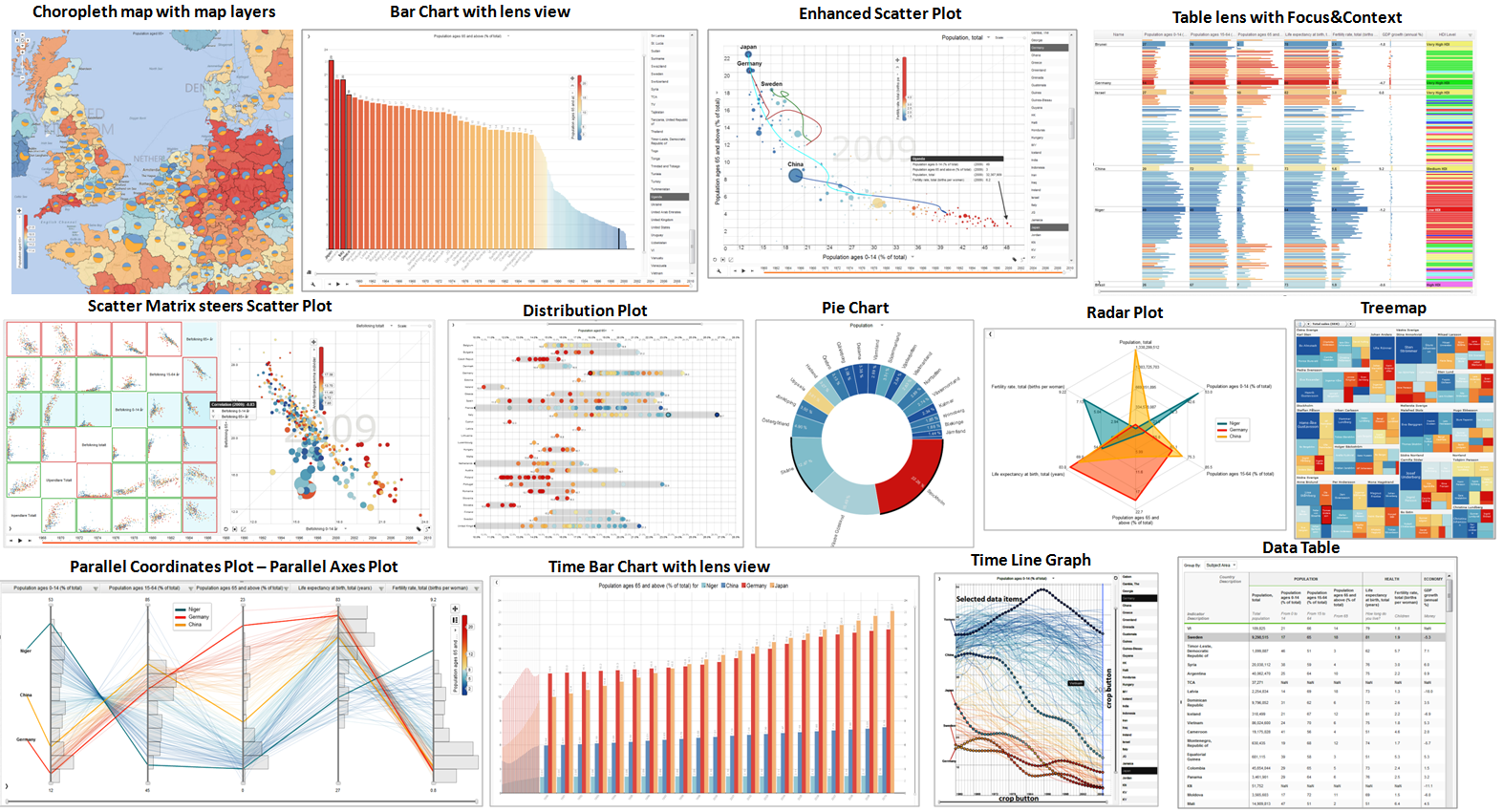 HTML5 Visualizations