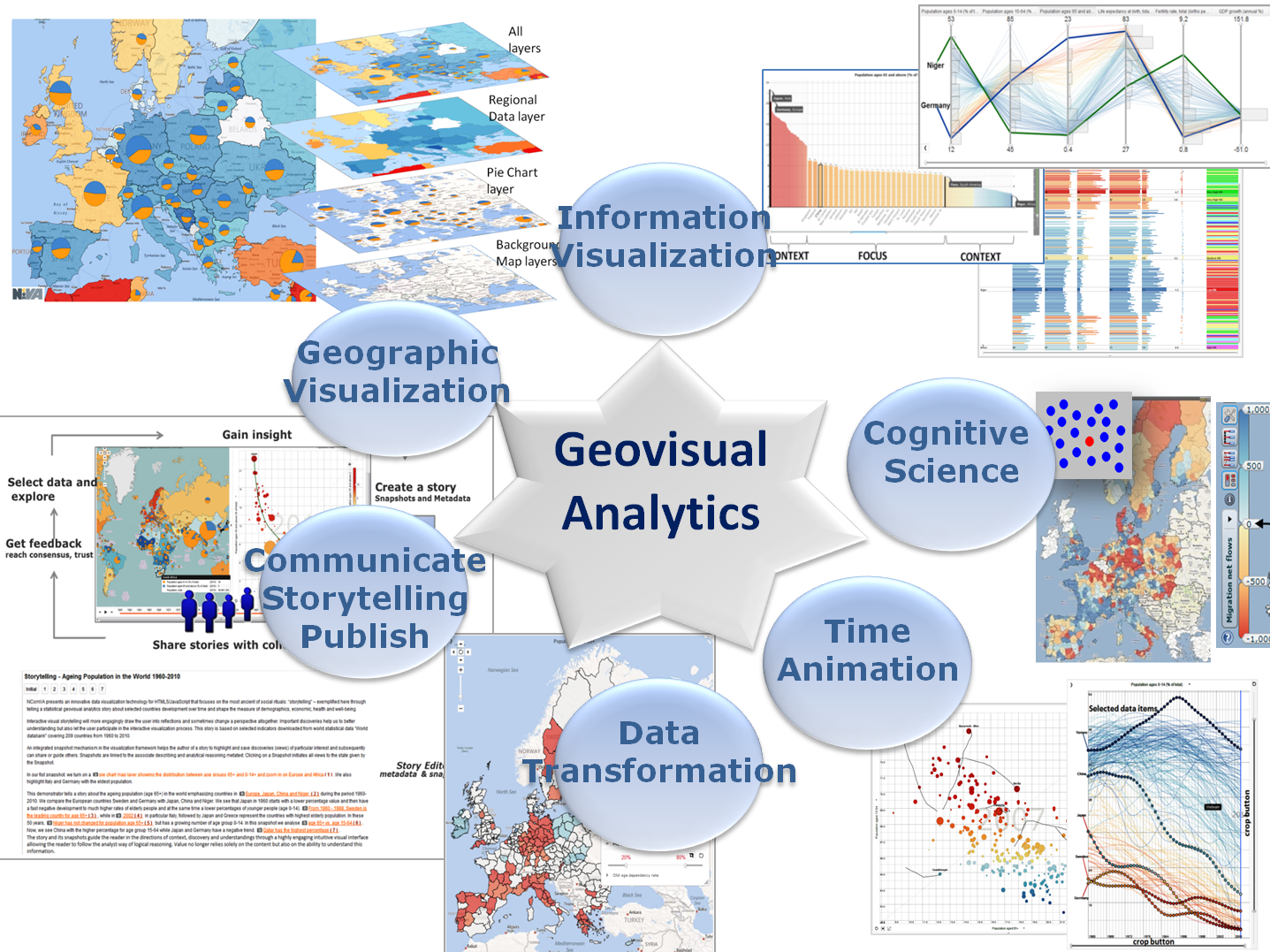 data visualization research papers 55 visualization tool could display in a map with points representing the houses which are priced over 500k this paper discusses the integration of data mining and data visualization.